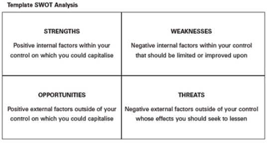 an analysis of the competitive advantages in discount stores Walmart swot analysis and competitive advantages  walmart swot analysis and competitive advantages  if the prices were right , discount stores could be.